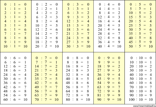 This is a picture of Free Printable Table Numbers 1 30 within vintage inspired table