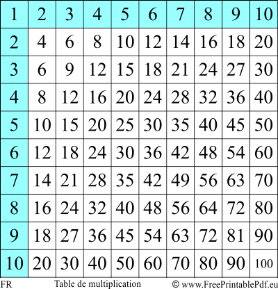 Table de multiplication gratuit pdf imprimable - Toute les table de multiplication de 1 a 100 ...